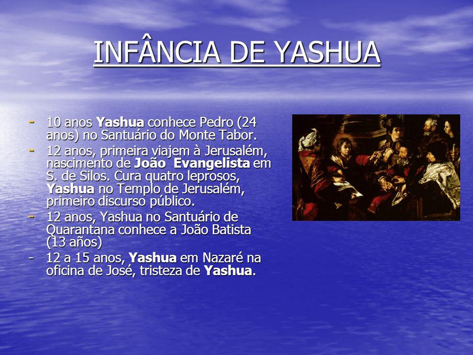 INFÂNCIA DE YASHUA - Yashua regressa à Nazaré aos 7 anos e cinco meses. Esteve 5 anos com os essênios de Monte Hermón. - Devido a sua superioridade mo