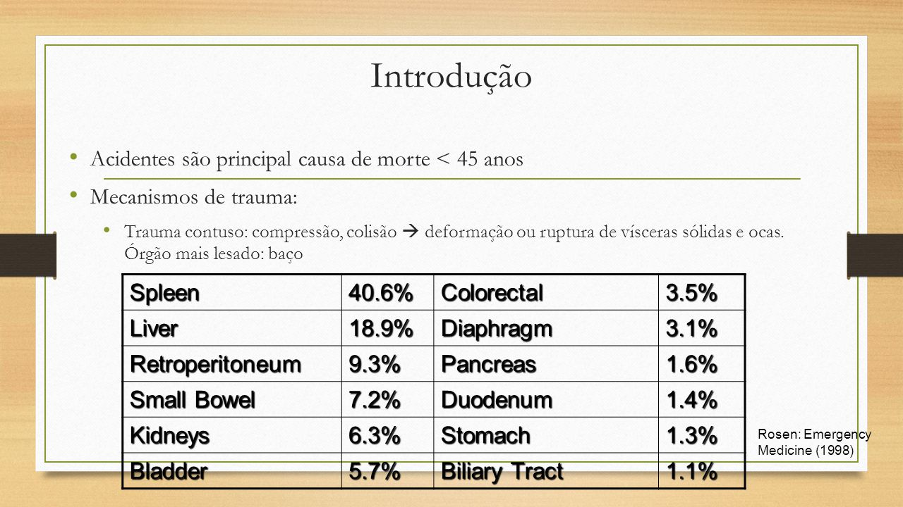 • Recesso esplenorrenal e espaço periesplênico Flato, 2010