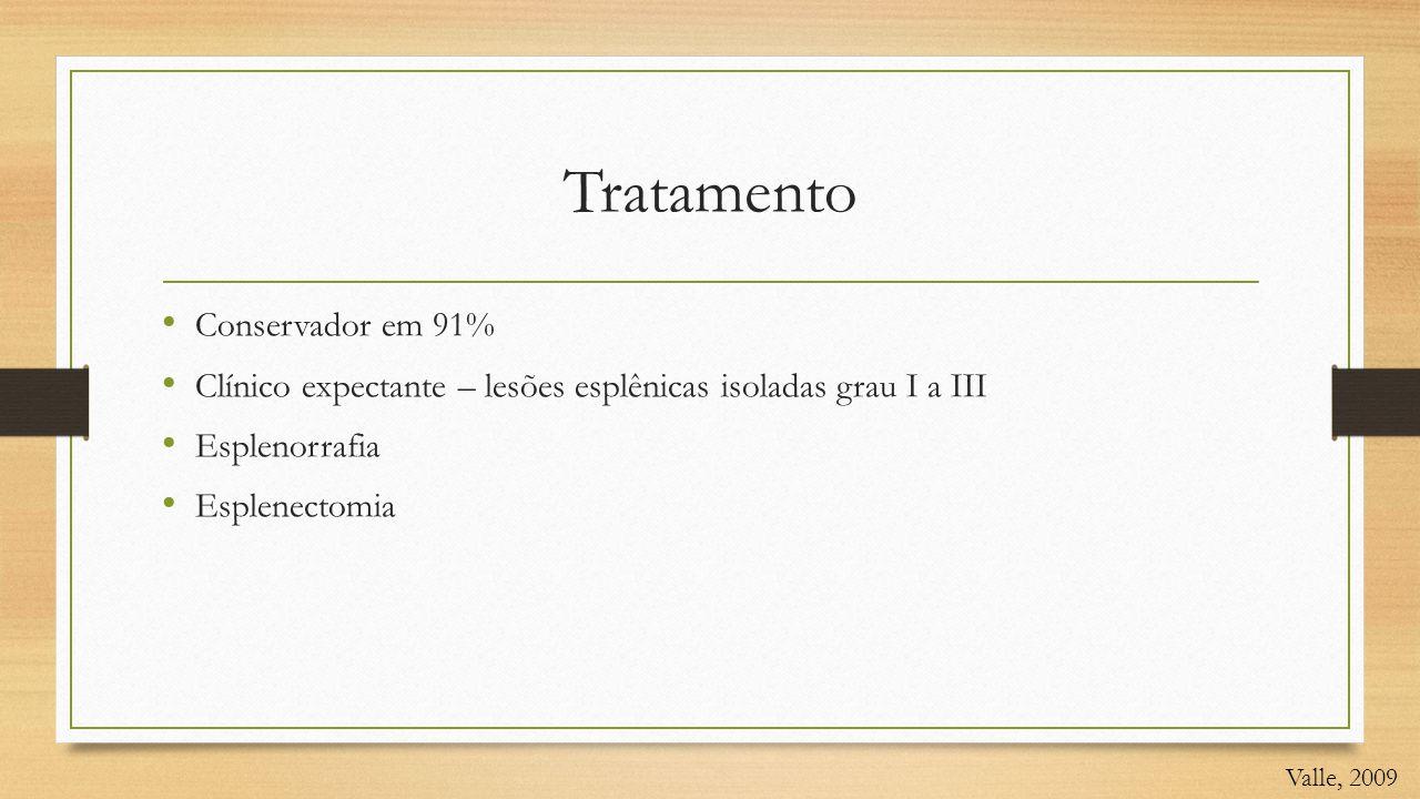 Tratamento • Conservador em 91% • Clínico expectante – lesões esplênicas isoladas grau I a III • Esplenorrafia • Esplenectomia Valle, 2009