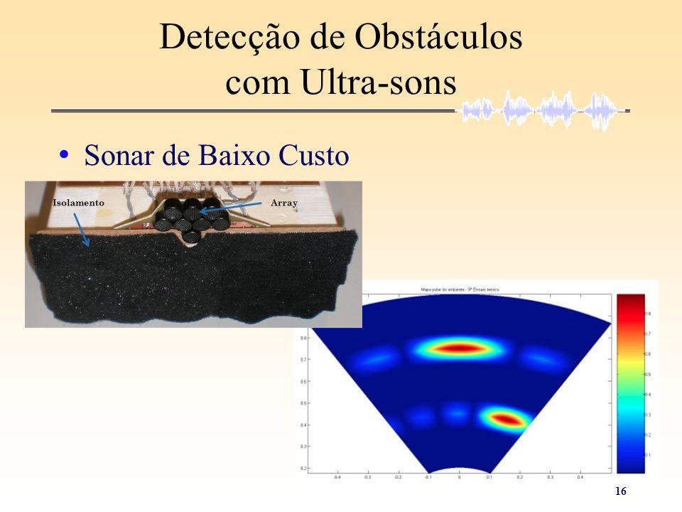 16 • Sonar de Baixo Custo Detecção de Obstáculos com Ultra-sons