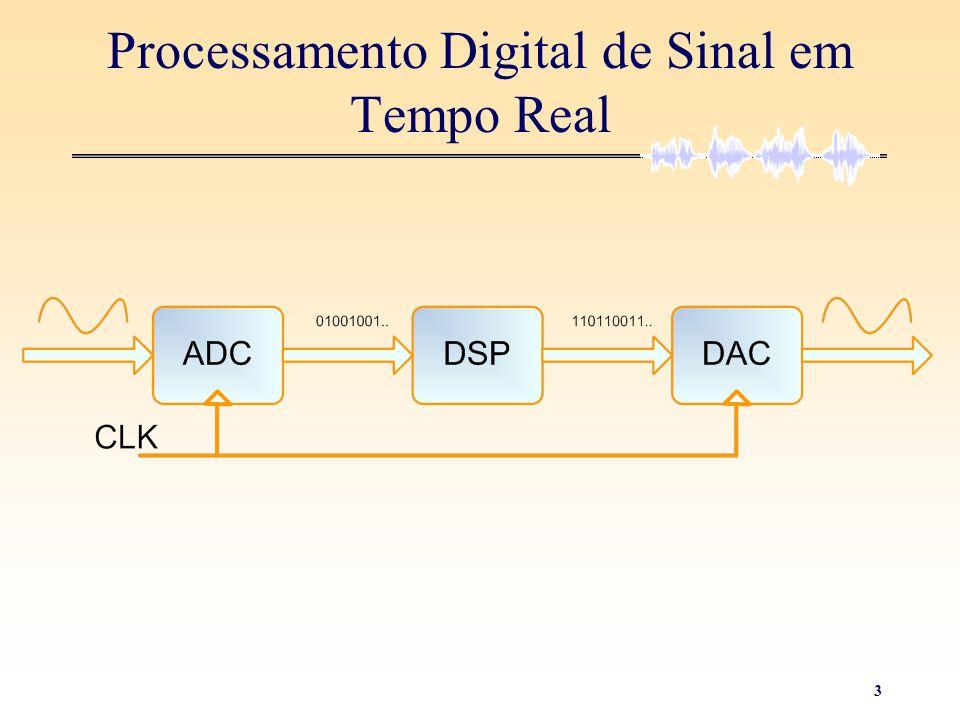 14 Aplicações de PDS nos PCs • Codecs de áudio e vídeo • Placas de som • Síntese de instrumentos • Efeitos áudio: eco, reverberação, etc.