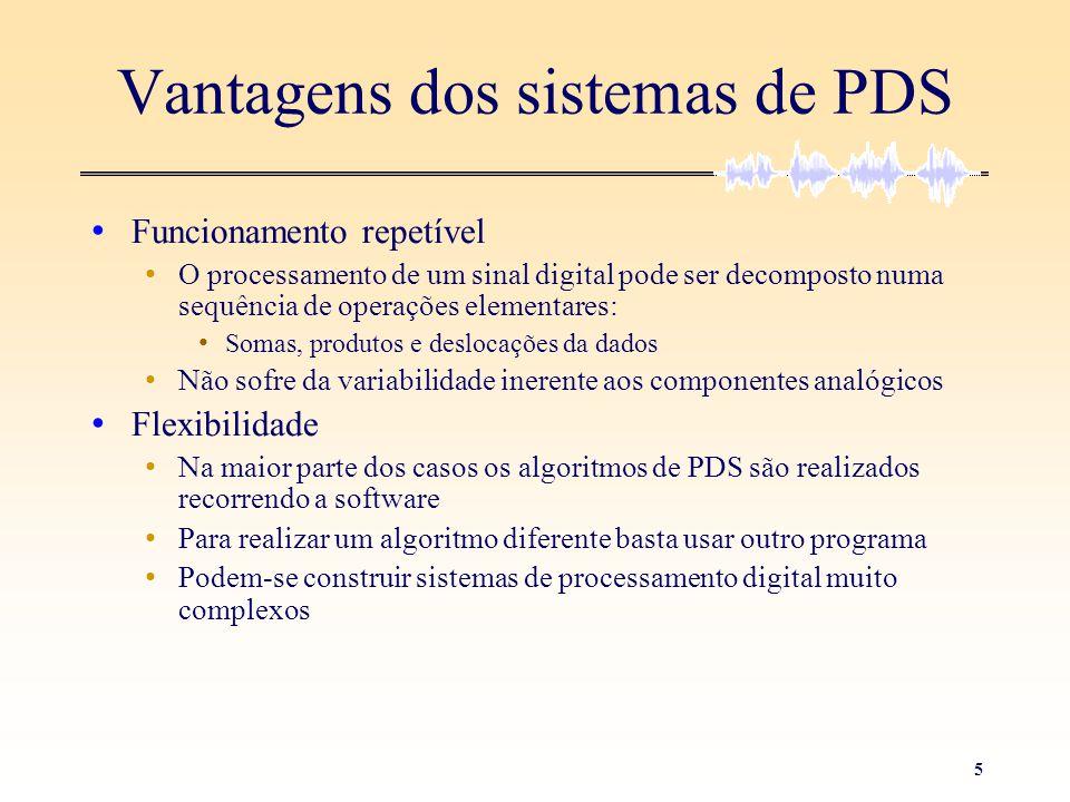 Departamento de Electrónica e Telecomunicações da Universidade de Aveiro Para que serve o Processamento Digital de Sinal.