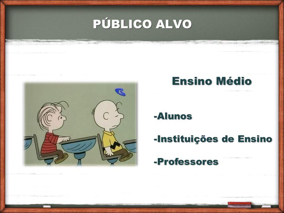 PÚBLICO ALVO Ensino Médio -Alunos -Instituições de Ensino -Professores