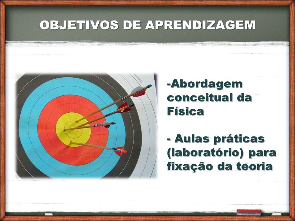 OBJETIVOS DE APRENDIZAGEM -Abordagem conceitual da Física - Aulas práticas (laboratório) para fixação da teoria