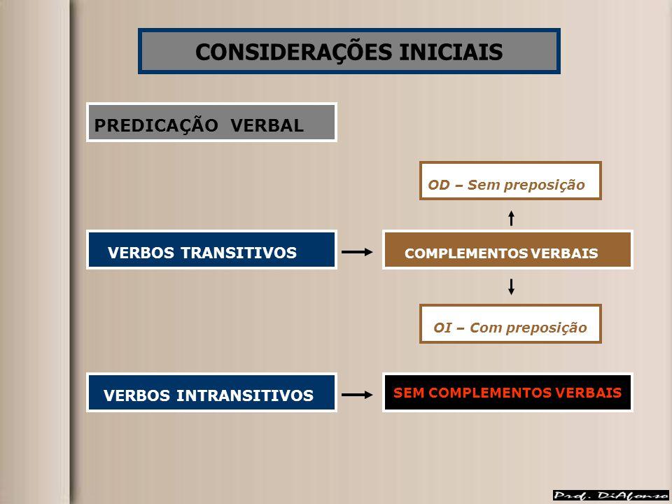 CONSIDERAÇÕES INICIAIS PREDICAÇÃO VERBAL VERBOS INTRANSITIVOS VERBOS TRANSITIVOS COMPLEMENTOS VERBAIS OD – Sem preposição OI – Com preposição COMPLEMENTOS VERBAIS SEM COMPLEMENTOS VERBAIS
