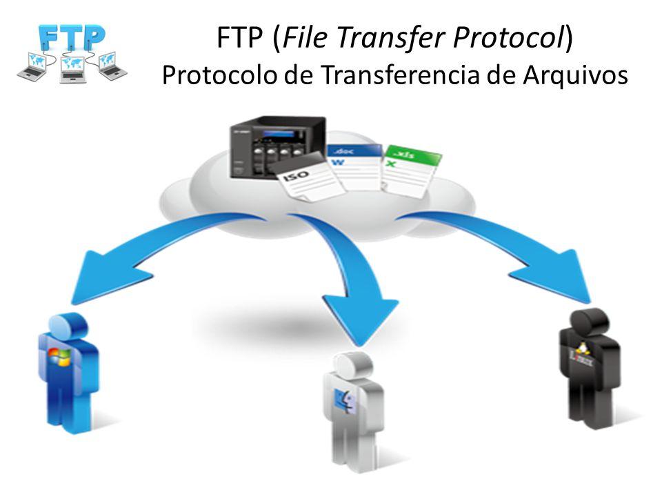 FTP (File Transfer Protocol) Protocolo de Transferencia de Arquivos