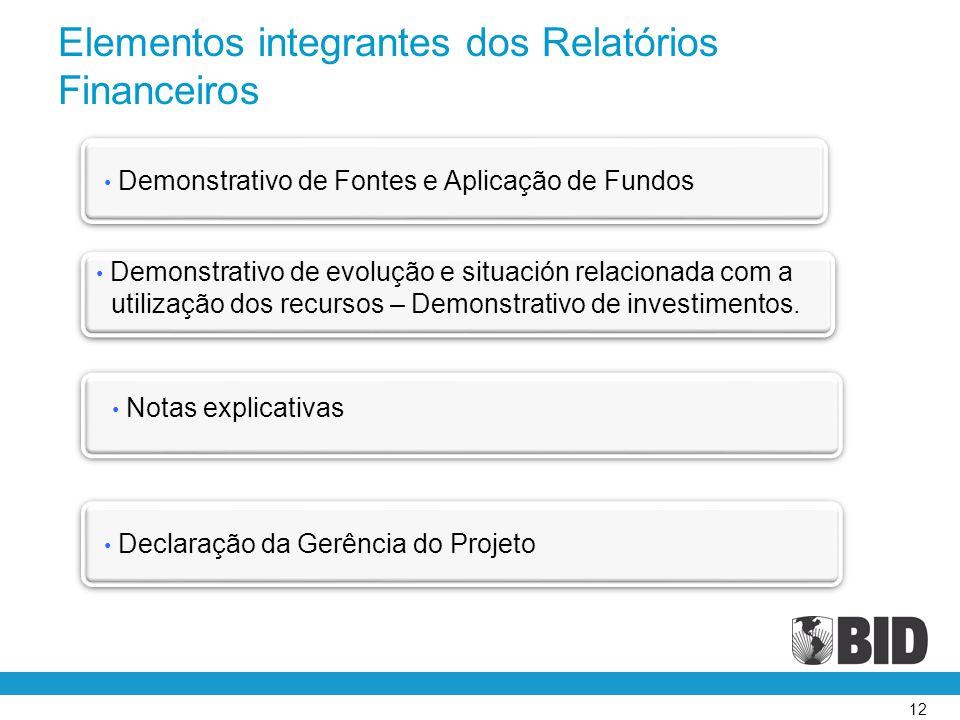 12 • Demonstrativo de Fontes e Aplicação de Fundos • Demonstrativo de evolução e situación relacionada com a utilização dos recursos – Demonstrativo d