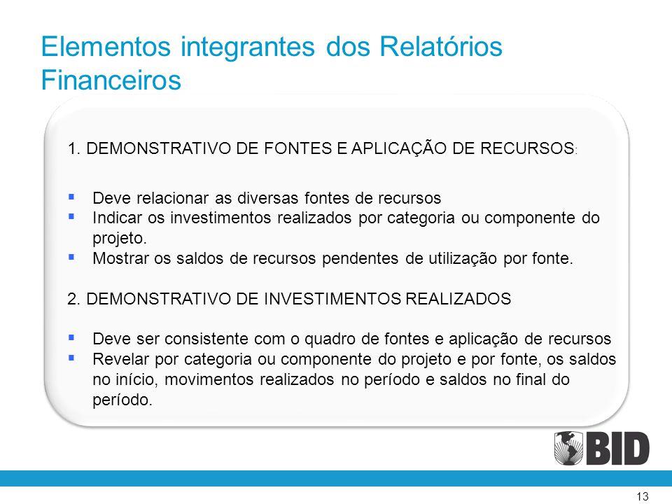13 1. DEMONSTRATIVO DE FONTES E APLICAÇÃO DE RECURSOS :  Deve relacionar as diversas fontes de recursos  Indicar os investimentos realizados por cat