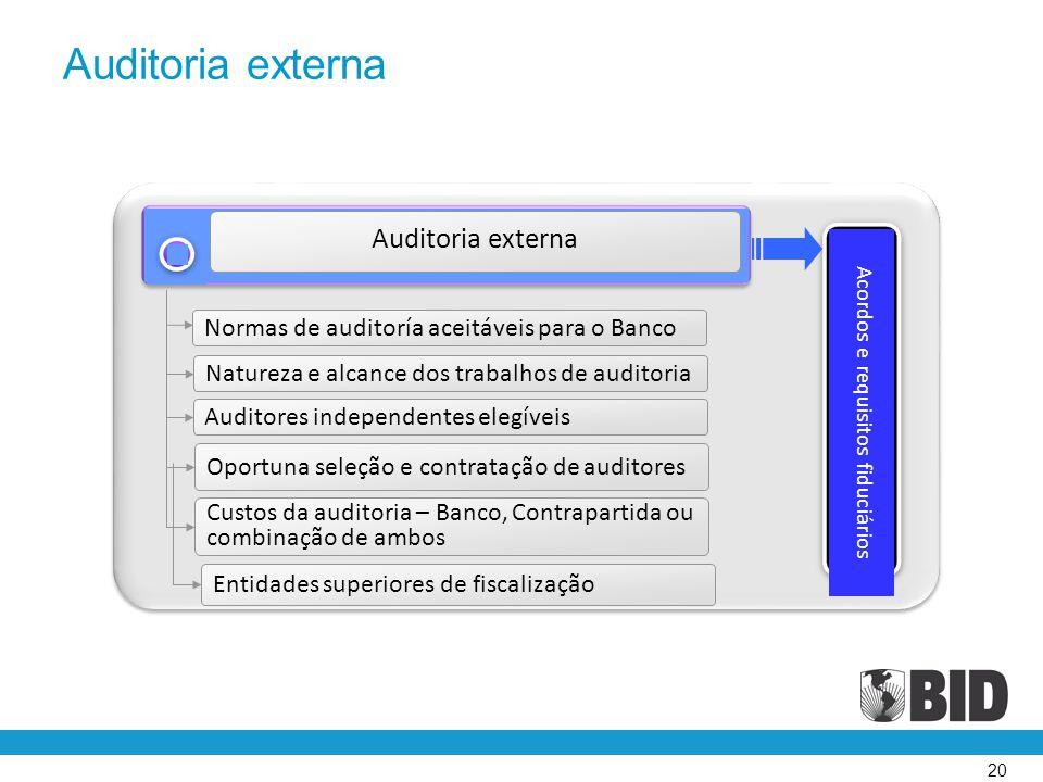 20 Normas de auditoría aceitáveis para o Banco Natureza e alcance dos trabalhos de auditoria Auditores independentes elegíveis Oportuna seleção e cont