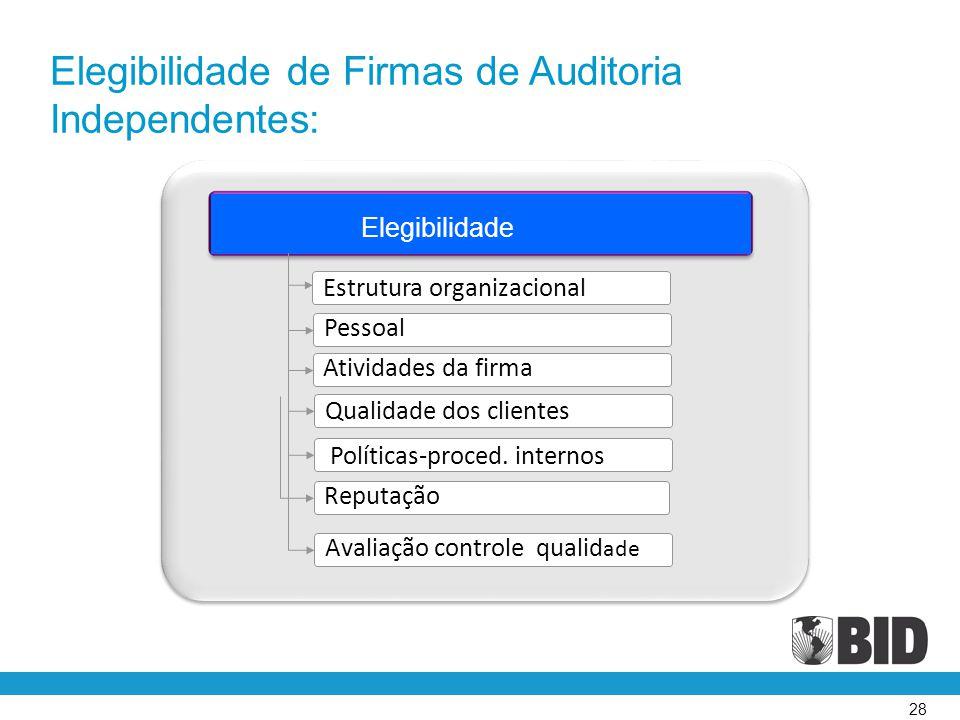28 Estrutura organizacional Pessoal Atividades da firma Qualidade dos clientes Políticas-proced. internos Reputação Avaliação controle qualid ade Eleg