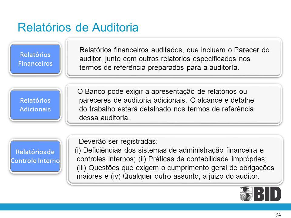 34 Relatórios Adicionais Relatórios Financeiros Relatórios de Controle Interno Relatórios financeiros auditados, que incluem o Parecer do auditor, jun