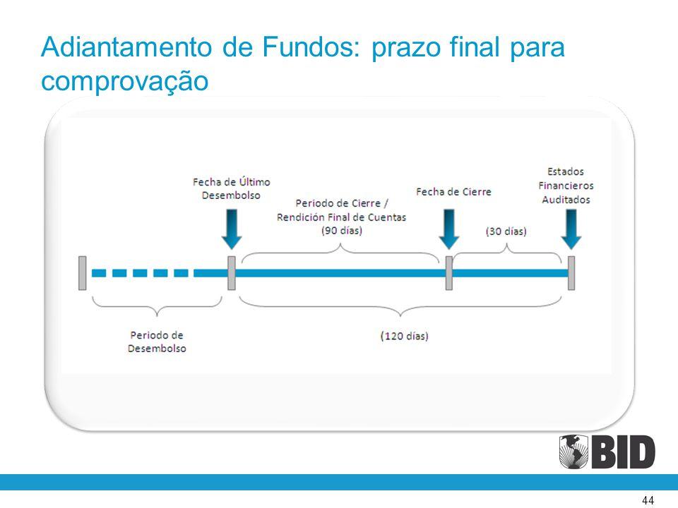 44 Adiantamento de Fundos: prazo final para comprovação
