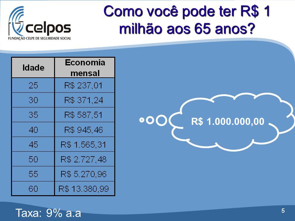 5 Como você pode ter R$ 1 milhão aos 65 anos? Taxa: 9% a.a R$ 1.000.000,00
