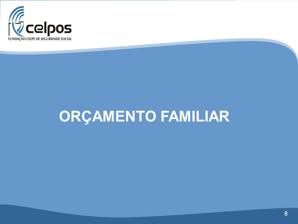 8 ORÇAMENTO FAMILIAR