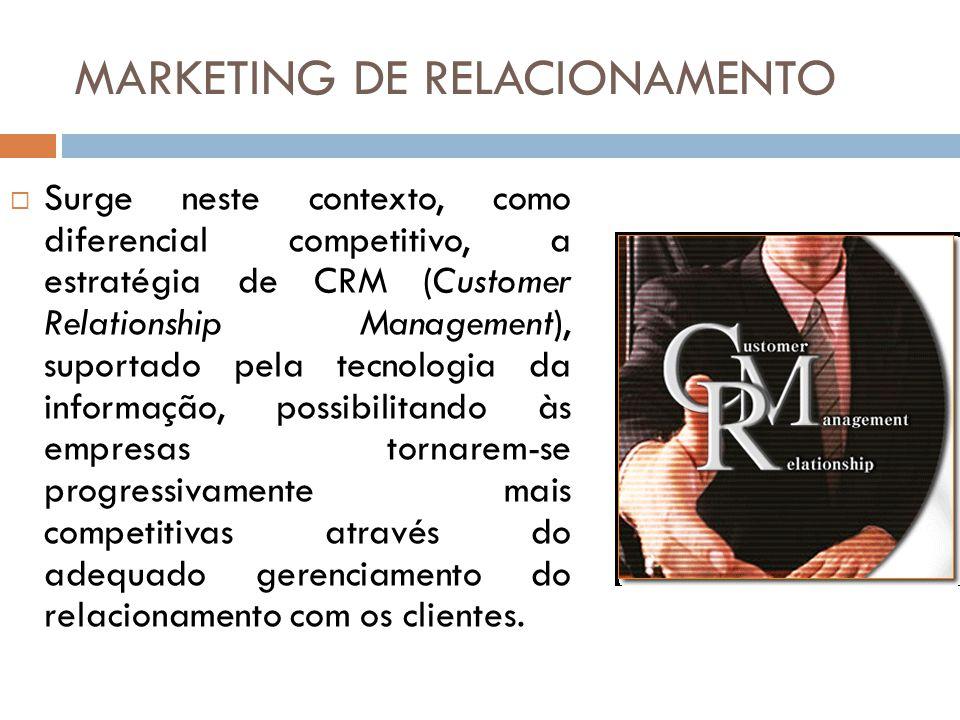 MARKETING DE RELACIONAMENTO  Surge neste contexto, como diferencial competitivo, a estratégia de CRM (Customer Relationship Management), suportado pe