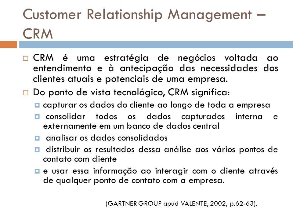 Customer Relationship Management – CRM  CRM é uma estratégia de negócios voltada ao entendimento e à antecipação das necessidades dos clientes atuais
