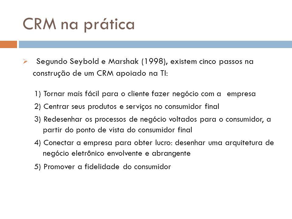 CRM na prática  Segundo Seybold e Marshak (1998), existem cinco passos na construção de um CRM apoiado na TI: 1) Tornar mais fácil para o cliente faz