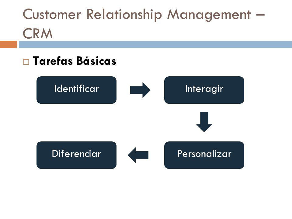 Customer Relationship Management – CRM  Tarefas Básicas Identificar Diferenciar Interagir Personalizar