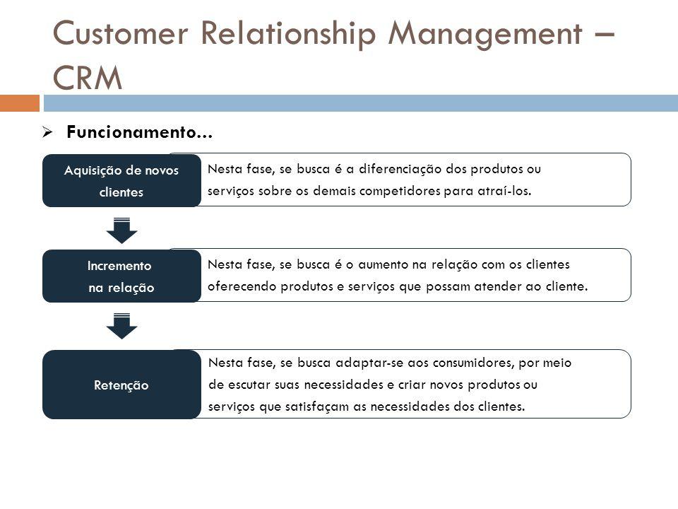 Customer Relationship Management – CRM Nesta fase, se busca adaptar-se aos consumidores, por meio de escutar suas necessidades e criar novos produtos