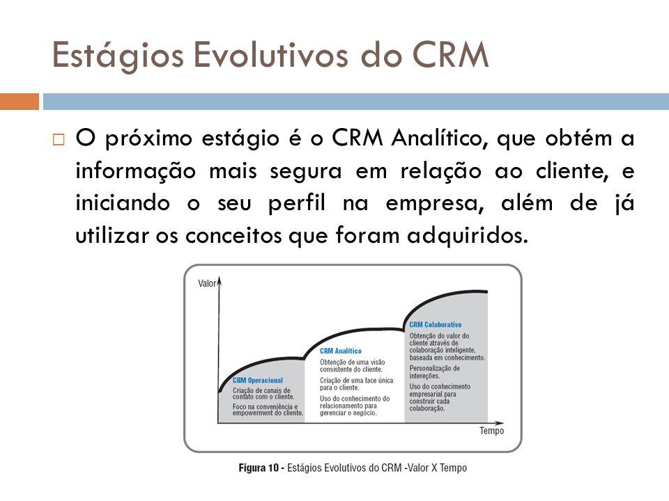 Estágios Evolutivos do CRM  O próximo estágio é o CRM Analítico, que obtém a informação mais segura em relação ao cliente, e iniciando o seu perfil n