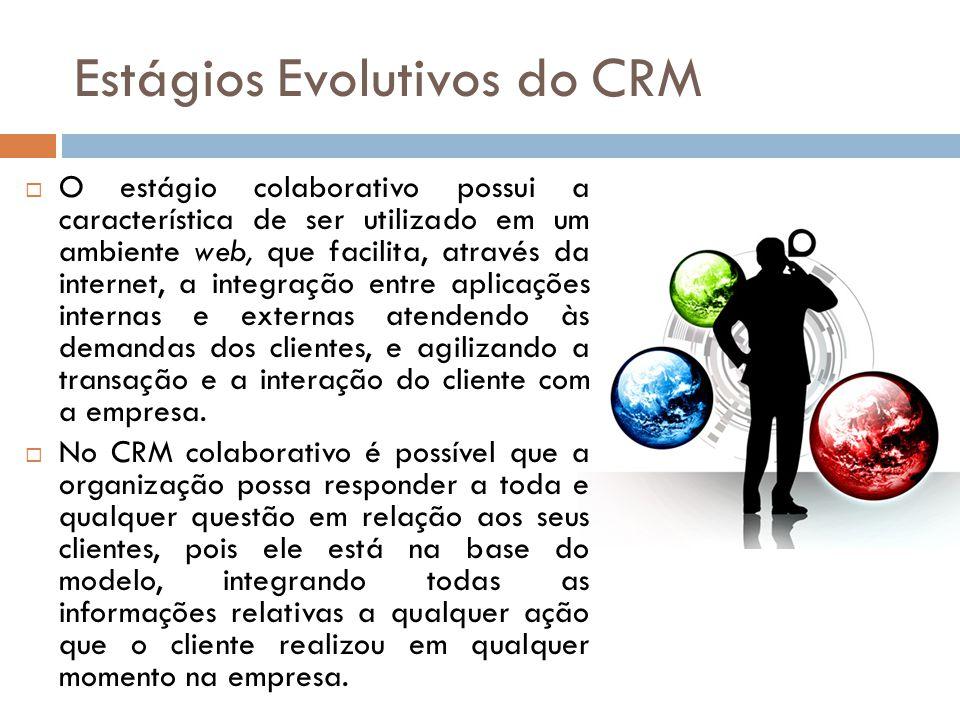 Estágios Evolutivos do CRM  O estágio colaborativo possui a característica de ser utilizado em um ambiente web, que facilita, através da internet, a