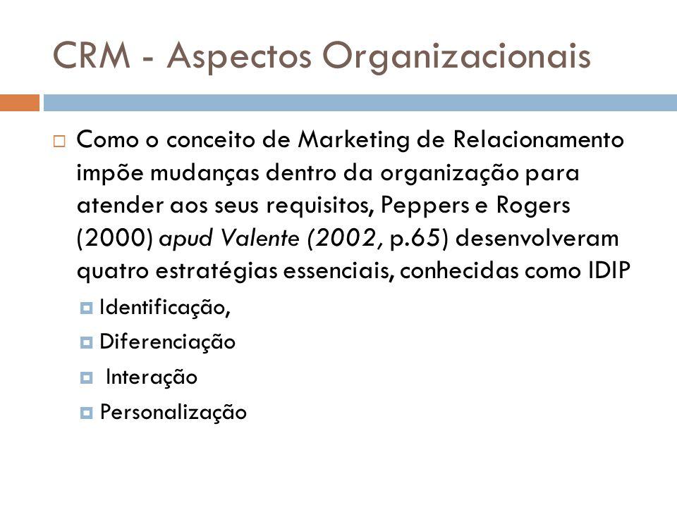 CRM - Aspectos Organizacionais  Como o conceito de Marketing de Relacionamento impõe mudanças dentro da organização para atender aos seus requisitos,