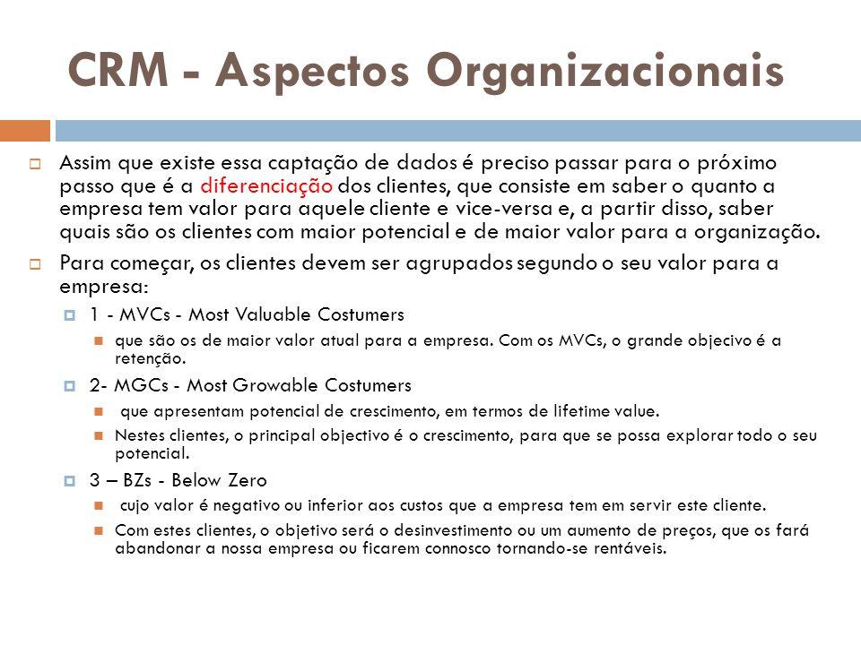 CRM - Aspectos Organizacionais  Assim que existe essa captação de dados é preciso passar para o próximo passo que é a diferenciação dos clientes, que