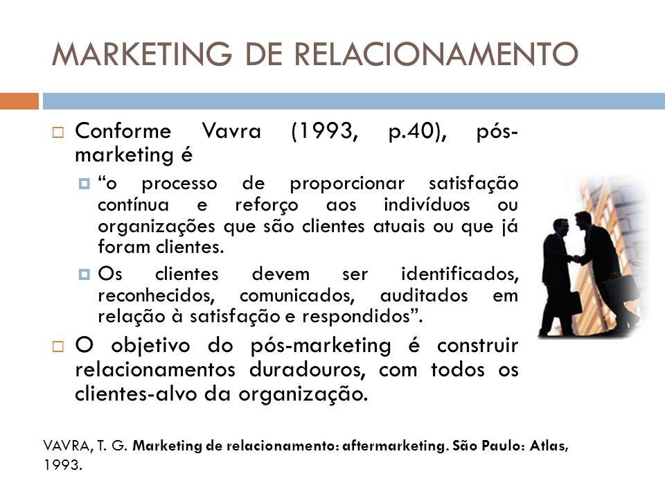 """MARKETING DE RELACIONAMENTO  Conforme Vavra (1993, p.40), pós- marketing é  """"o processo de proporcionar satisfação contínua e reforço aos indivíduos"""