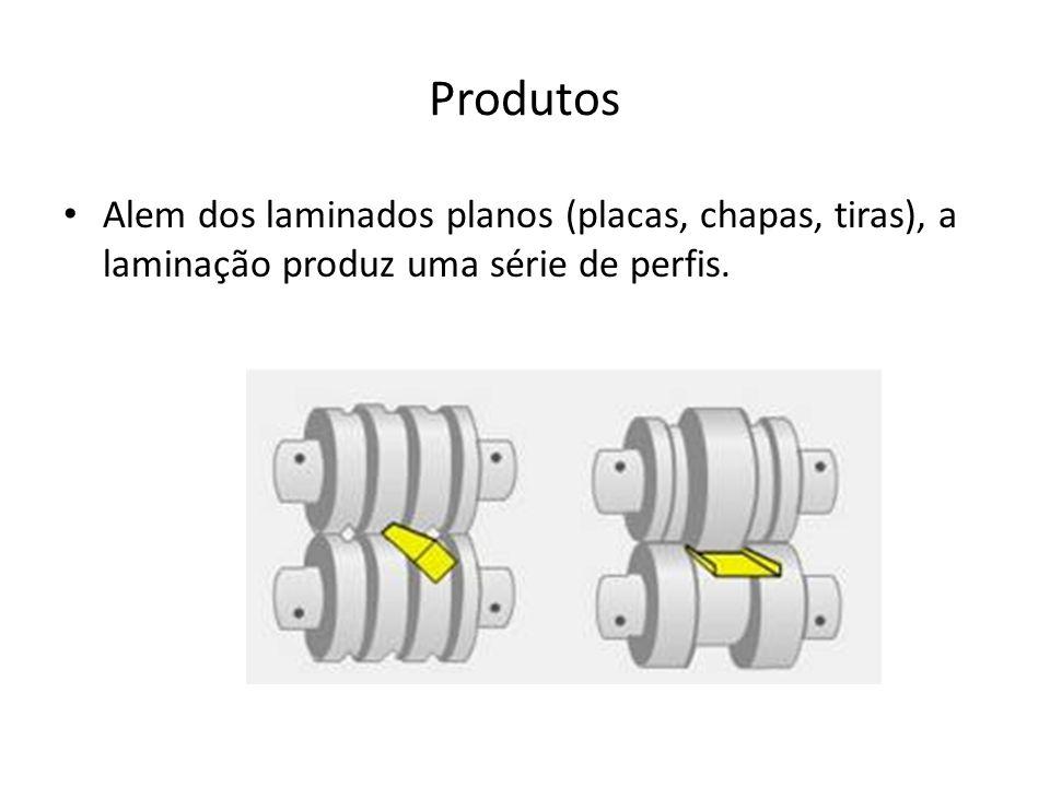 Produtos • Alem dos laminados planos (placas, chapas, tiras), a laminação produz uma série de perfis.