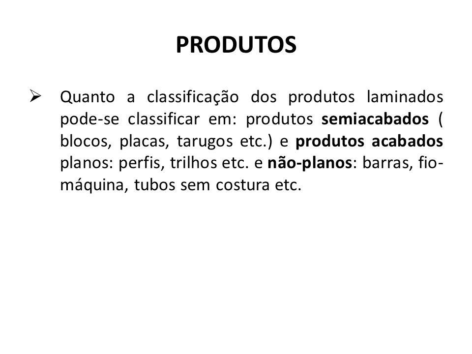  Quanto a classificação dos produtos laminados pode-se classificar em: produtos semiacabados ( blocos, placas, tarugos etc.) e produtos acabados plan