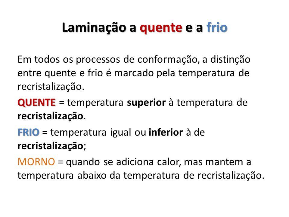 Laminação a quente e a frio Em todos os processos de conformação, a distinção entre quente e frio é marcado pela temperatura de recristalização. QUENT