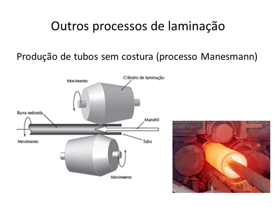 Outros processos de laminação Produção de tubos sem costura (processo Manesmann)