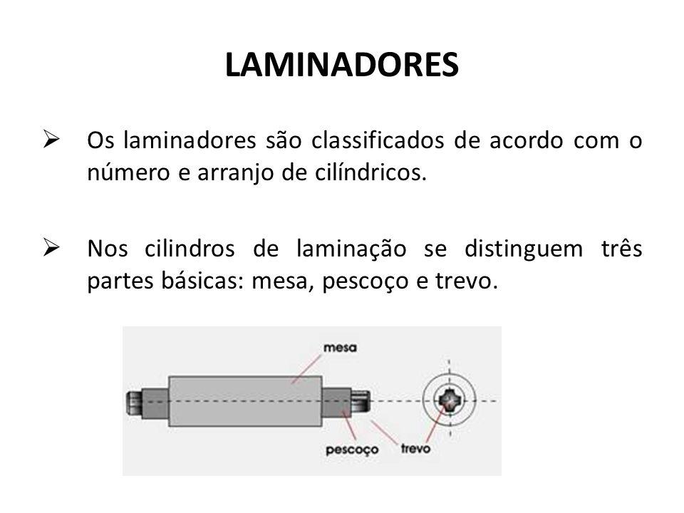 LAMINADORES  Os laminadores são classificados de acordo com o número e arranjo de cilíndricos.  Nos cilindros de laminação se distinguem três partes
