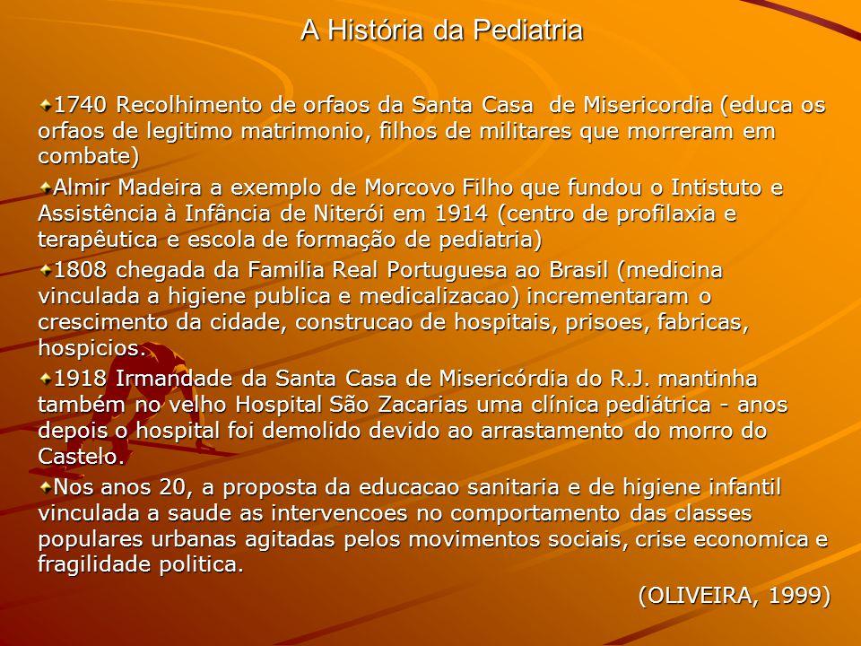 A História da Pediatria 1918 Pro- saneamento do Brasil vinculado ao combate das endemias rurais ( Doencas de Chagas, ancilostomose e Malaria) 1850 agravamento dos problemas de saude (epidemias de febre amarela, colera e variola) 1853 enfermaria publica no morro da Gamboa- Casa de Saude Cirurgiao Antonio Jose Peixoto 1854 Fundado o Imperial Instituto de Meninos Cegos no R.