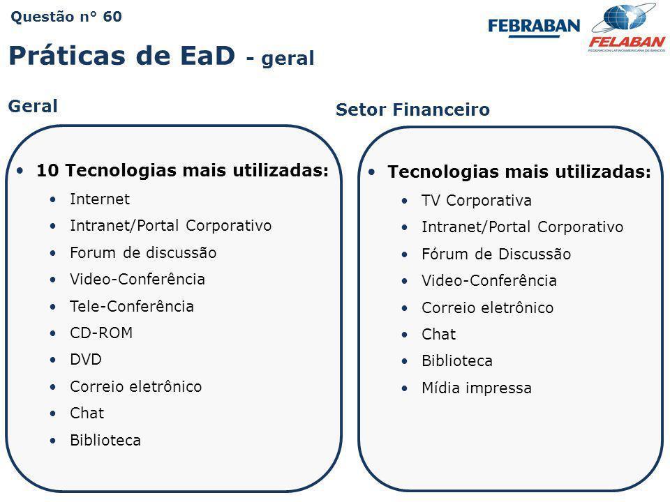 Pesquisa Nacional - Práticas e Resultados da Educação Corporativa 2009  10 Tecnologias mais utilizadas:  Internet  Intranet/Portal Corporativo  Fo