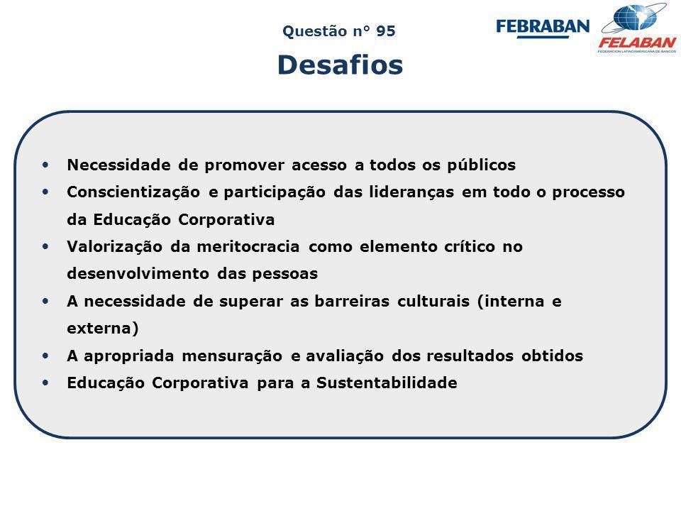 Pesquisa Nacional - Práticas e Resultados da Educação Corporativa 2009  Necessidade de promover acesso a todos os públicos  Conscientização e partic