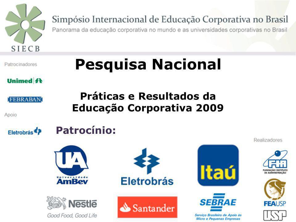 Pesquisa Nacional - Práticas e Resultados da Educação Corporativa 2009 Patrocínio: Pesquisa Nacional Práticas e Resultados da Educação Corporativa 200