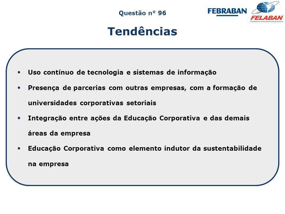 Pesquisa Nacional - Práticas e Resultados da Educação Corporativa 2009  Uso contínuo de tecnologia e sistemas de informação  Presença de parcerias c