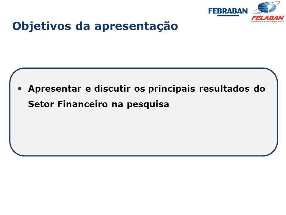 Pesquisa Nacional - Práticas e Resultados da Educação Corporativa 2009 Temas da Pesquisa 2.