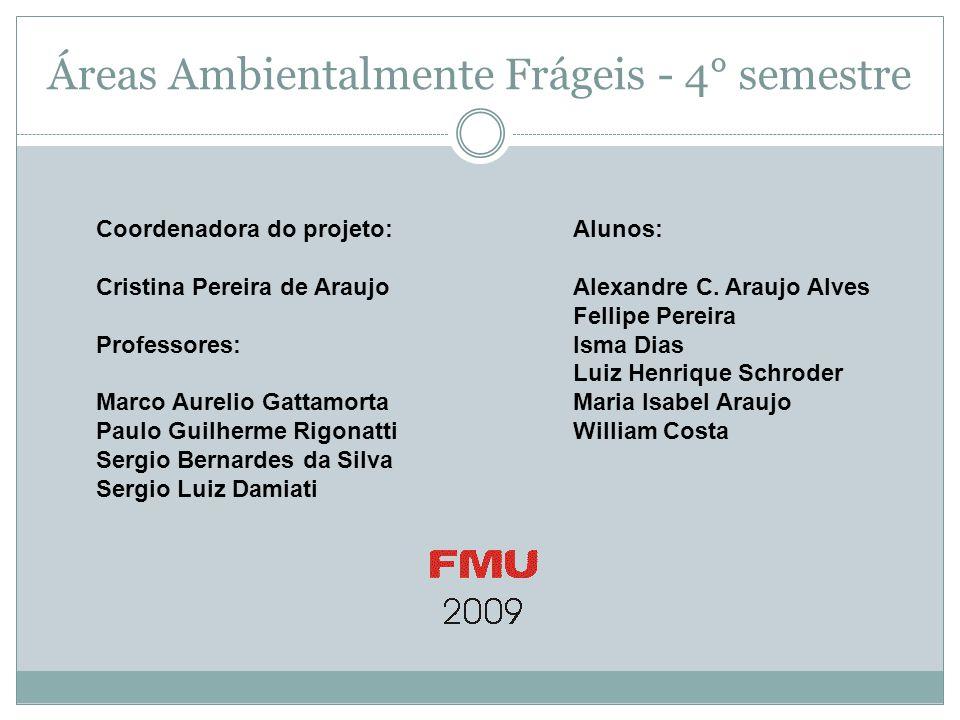 Áreas Ambientalmente Frágeis - 4° semestre Alunos: Alexandre C.