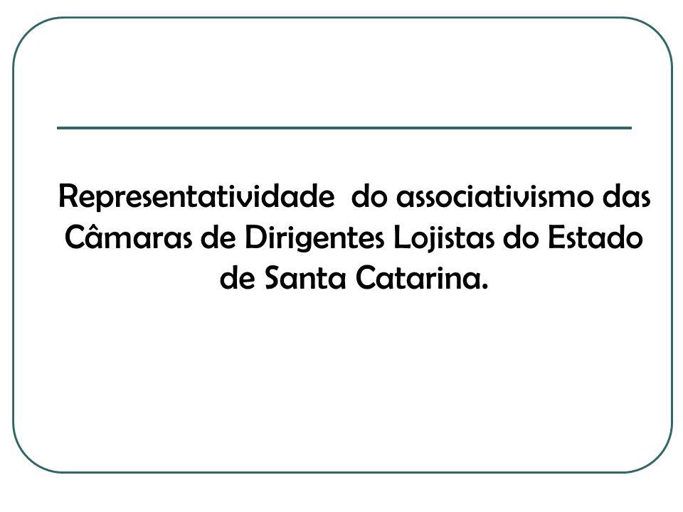 Representatividade do associativismo das Câmaras de Dirigentes Lojistas do Estado de Santa Catarina.