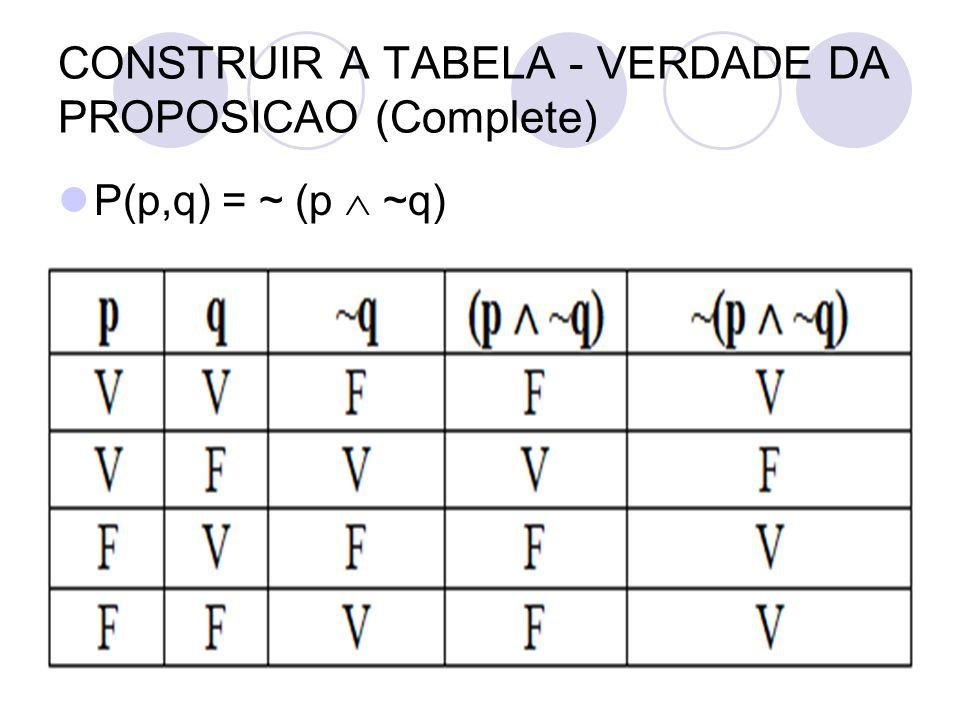 11 CONSTRUIR A TABELA - VERDADE DA PROPOSICAO (Complete)  P(p,q) = ~ (p  ~q)