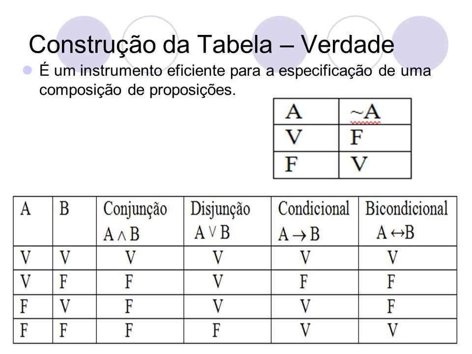 3 Construção da Tabela – Verdade  Dada uma expressão proposicional, e dados os valores lógicos das proposições simples que a compõe, podemos, com a ordem de precedência, calcular o valor lógico da expressão dada.