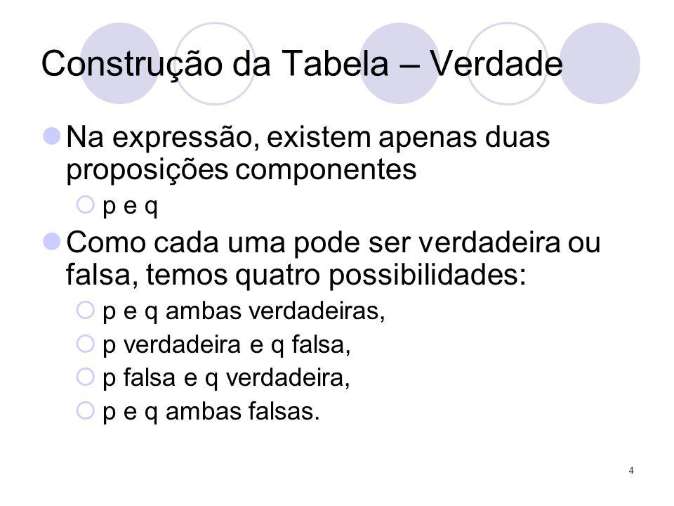 4 Construção da Tabela – Verdade  Na expressão, existem apenas duas proposições componentes  p e q  Como cada uma pode ser verdadeira ou falsa, tem