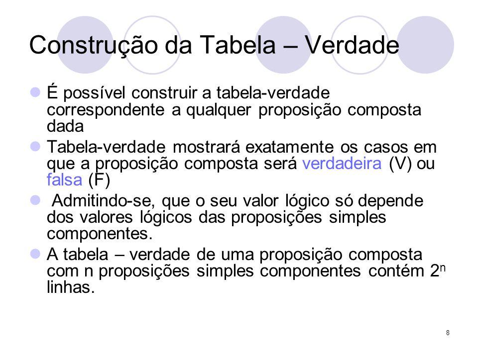 8 Construção da Tabela – Verdade  É possível construir a tabela-verdade correspondente a qualquer proposição composta dada  Tabela-verdade mostrará