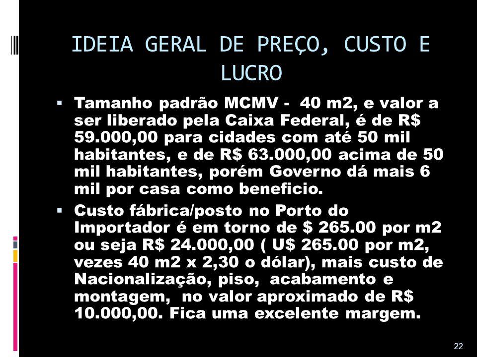 IDEIA GERAL DE PREÇO, CUSTO E LUCRO  Tamanho padrão MCMV - 40 m2, e valor a ser liberado pela Caixa Federal, é de R$ 59.000,00 para cidades com até 5