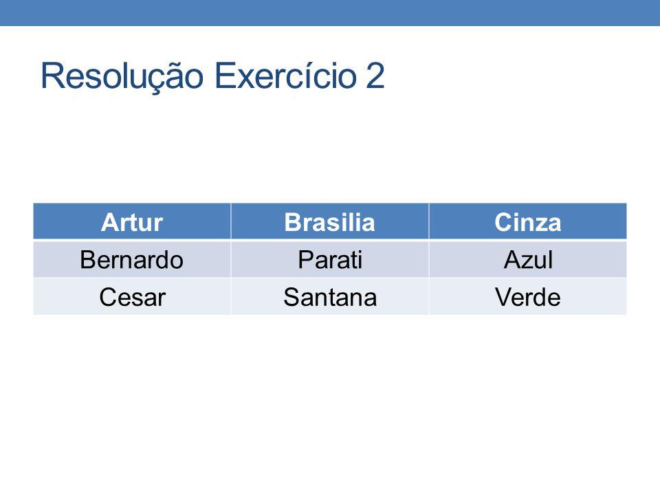 Resolução Exercício 2 ArturBrasiliaCinza BernardoParatiAzul CesarSantanaVerde