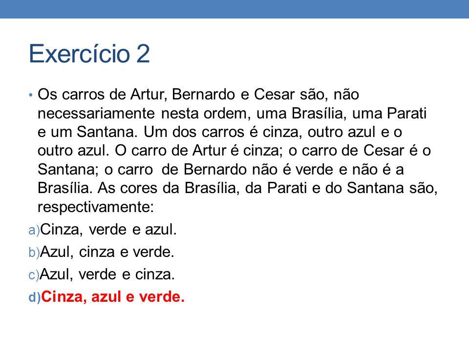 Exercício 2 • Os carros de Artur, Bernardo e Cesar são, não necessariamente nesta ordem, uma Brasília, uma Parati e um Santana.