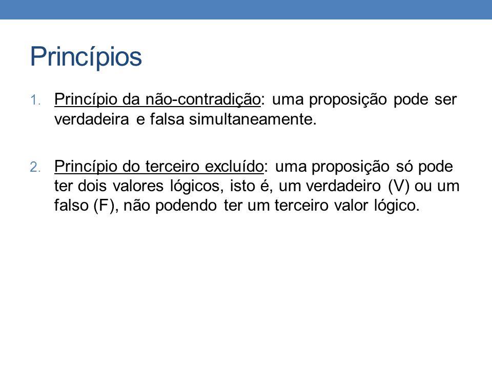 Princípios 1.