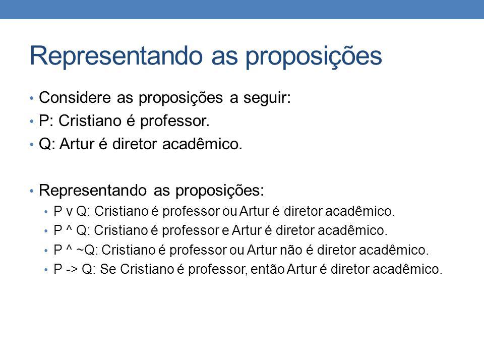 Representando as proposições • Considere as proposições a seguir: • P: Cristiano é professor.